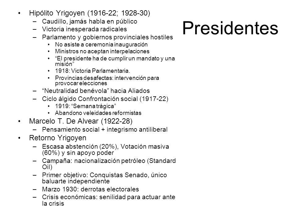 Presidentes Hipólito Yrigoyen (1916-22; 1928-30)