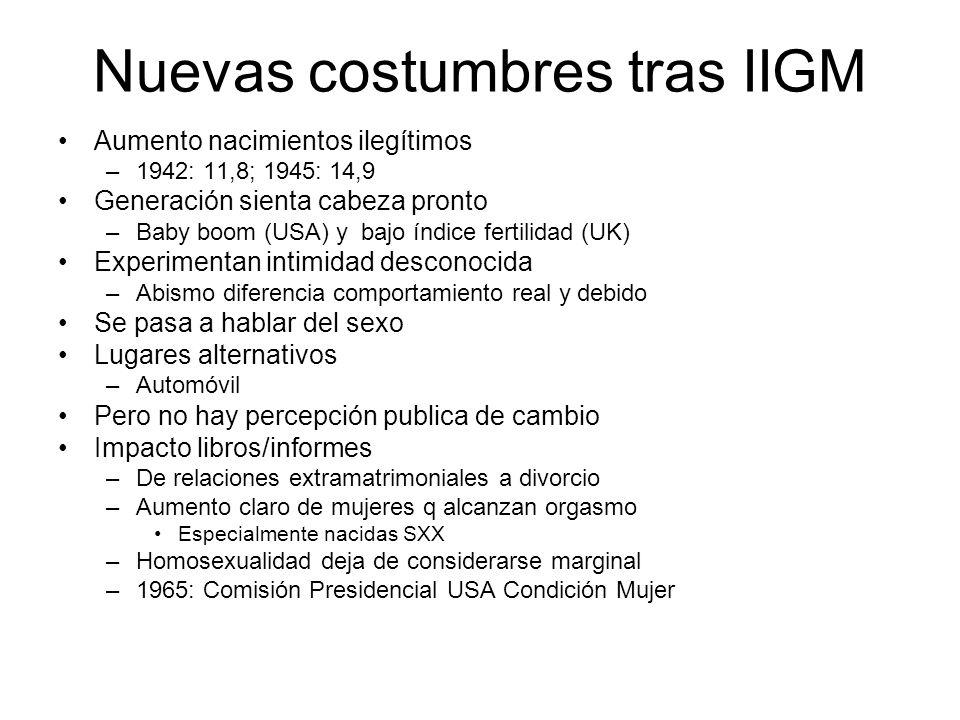 Nuevas costumbres tras IIGM