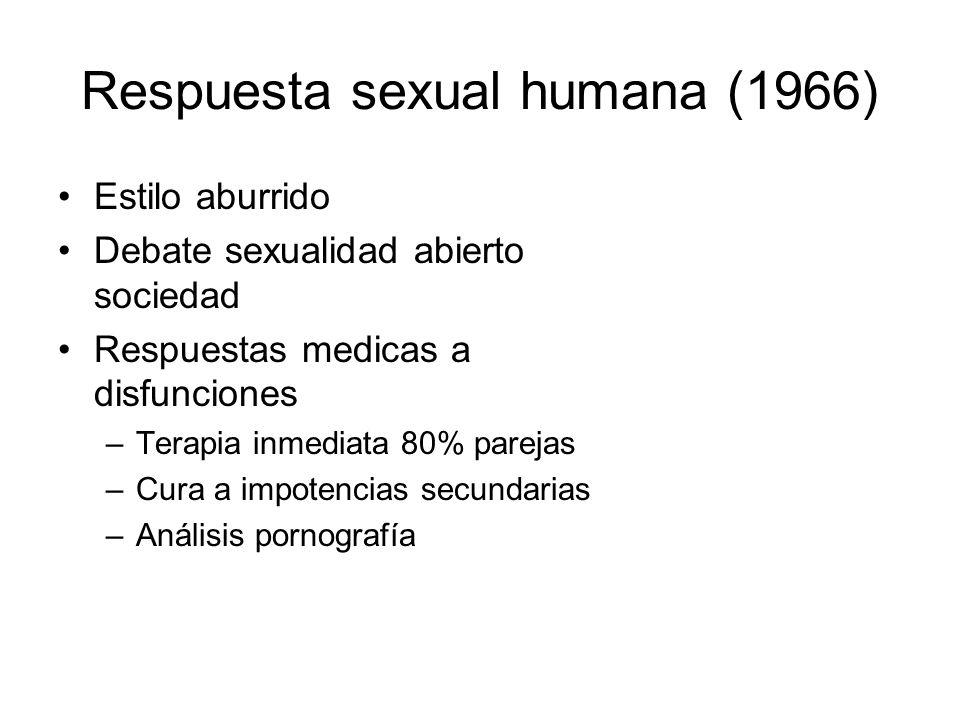 Respuesta sexual humana (1966)