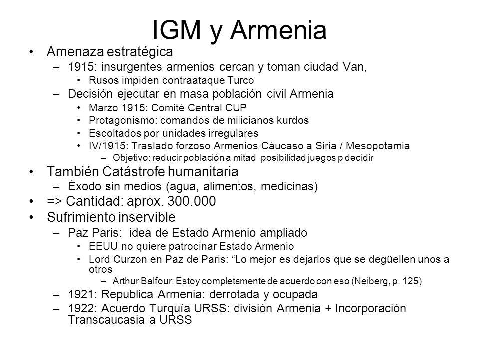 IGM y Armenia Amenaza estratégica También Catástrofe humanitaria