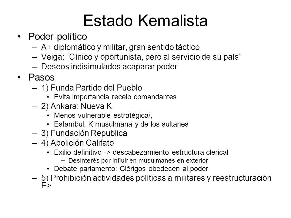 Estado Kemalista Poder político Pasos