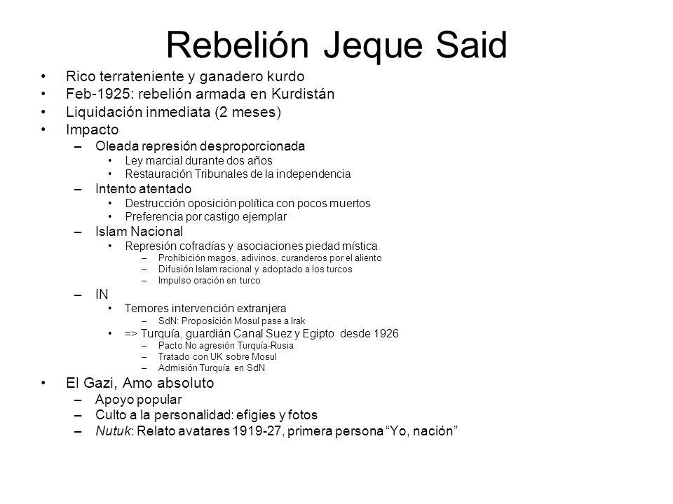 Rebelión Jeque Said Rico terrateniente y ganadero kurdo