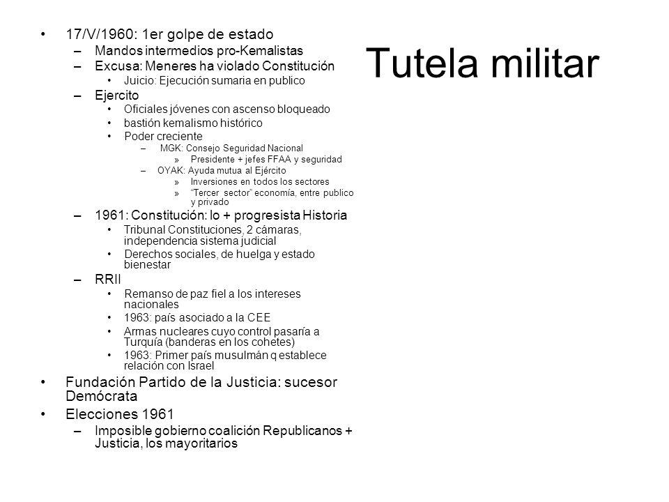 Tutela militar 17/V/1960: 1er golpe de estado
