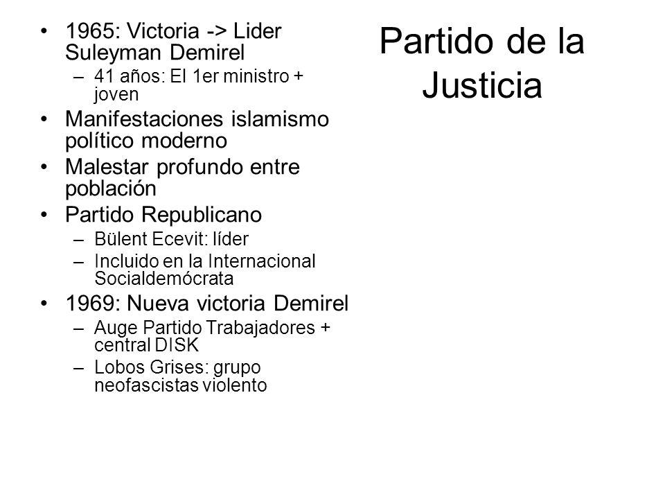 Partido de la Justicia 1965: Victoria -> Lider Suleyman Demirel