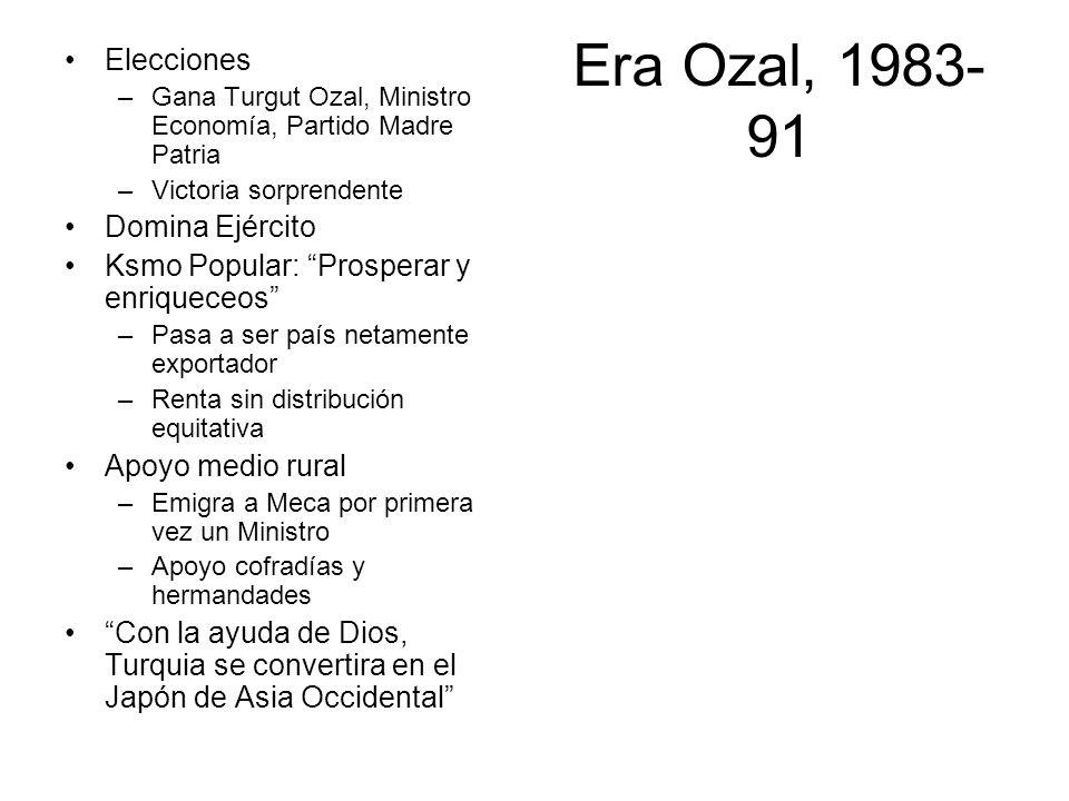 Era Ozal, 1983-91 Elecciones Domina Ejército