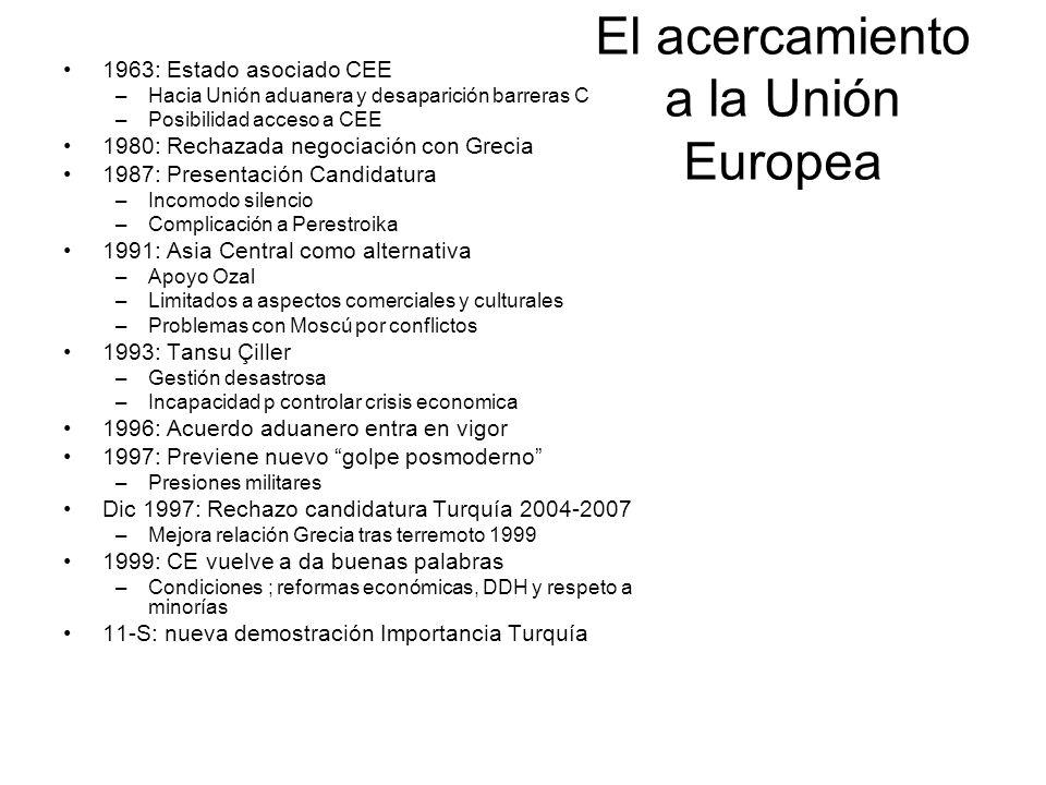 El acercamiento a la Unión Europea