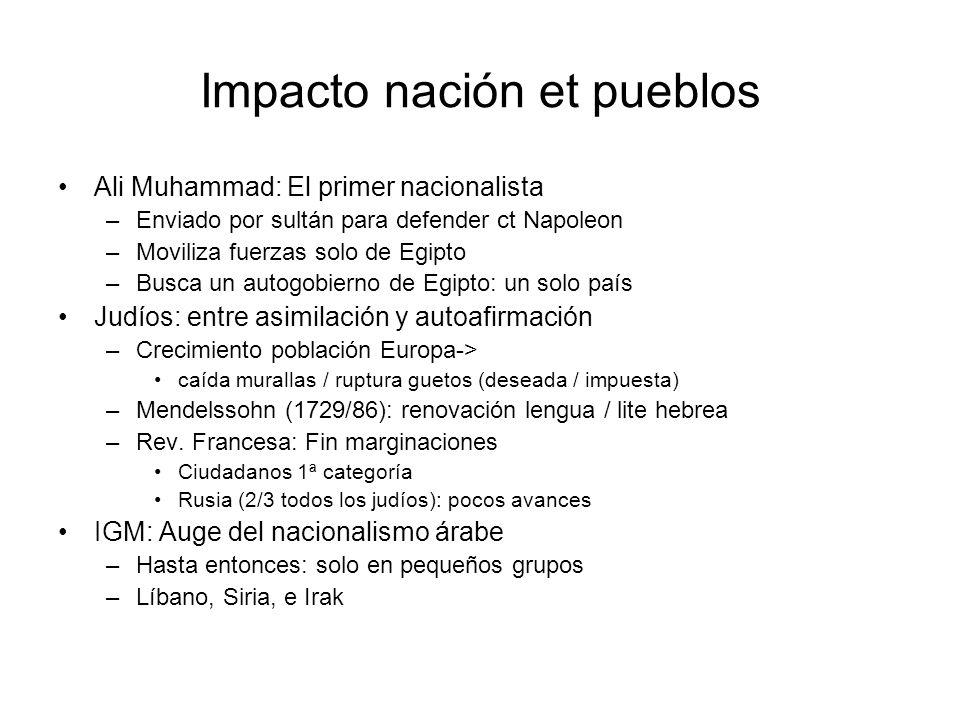 Impacto nación et pueblos