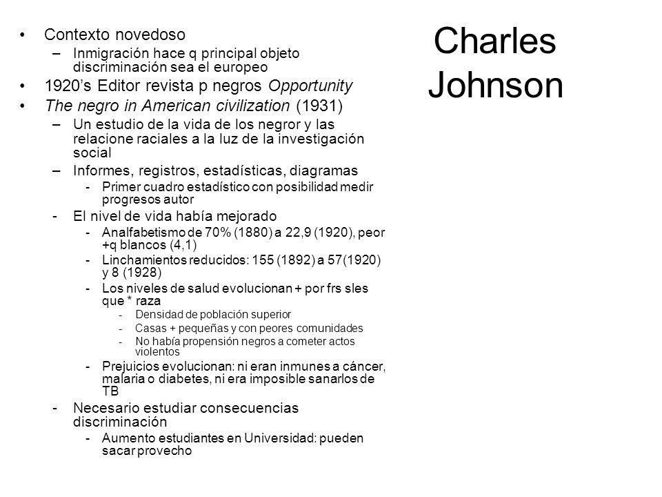 Charles Johnson Contexto novedoso
