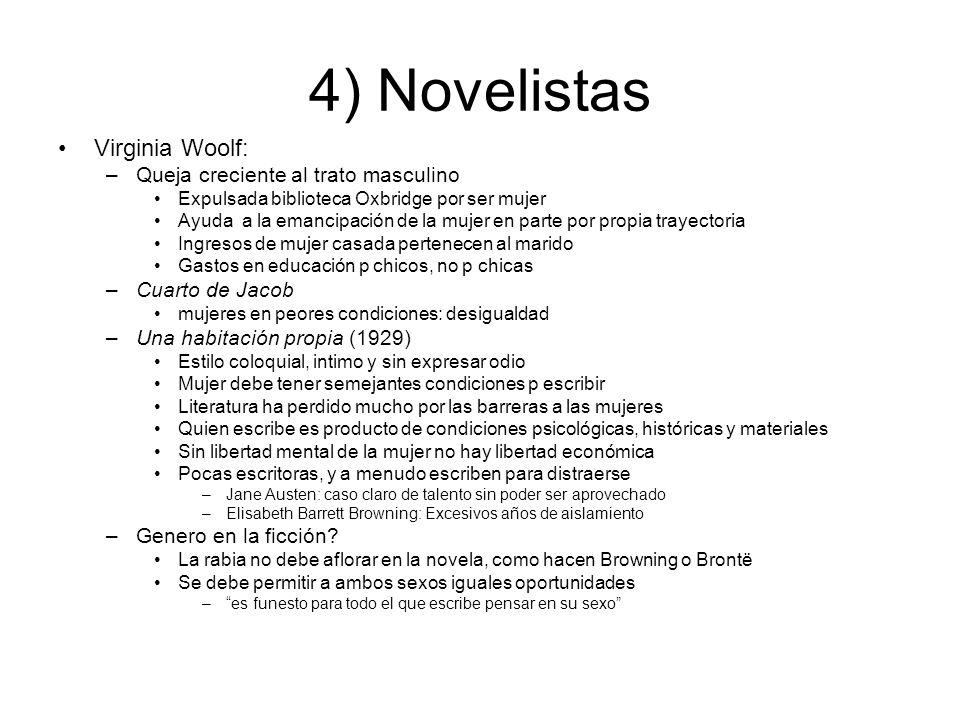 4) Novelistas Virginia Woolf: Queja creciente al trato masculino