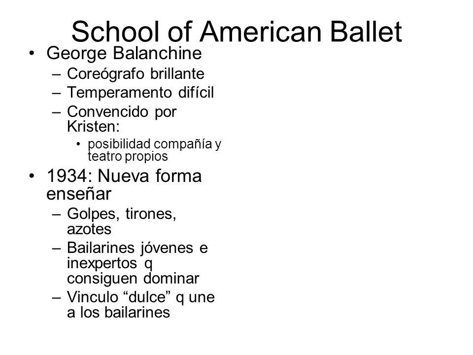 School of American Ballet