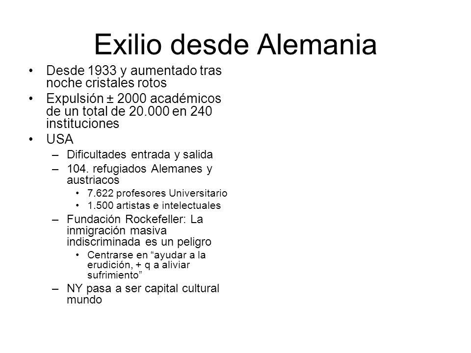 Exilio desde AlemaniaDesde 1933 y aumentado tras noche cristales rotos. Expulsión ± 2000 académicos de un total de 20.000 en 240 instituciones.