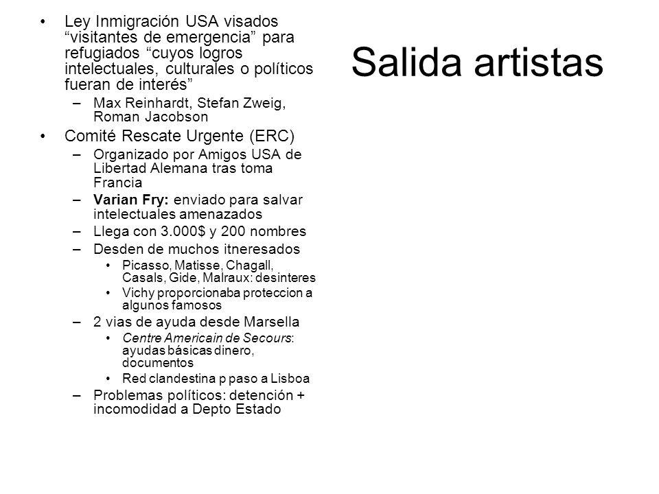 Ley Inmigración USA visados visitantes de emergencia para refugiados cuyos logros intelectuales, culturales o políticos fueran de interés