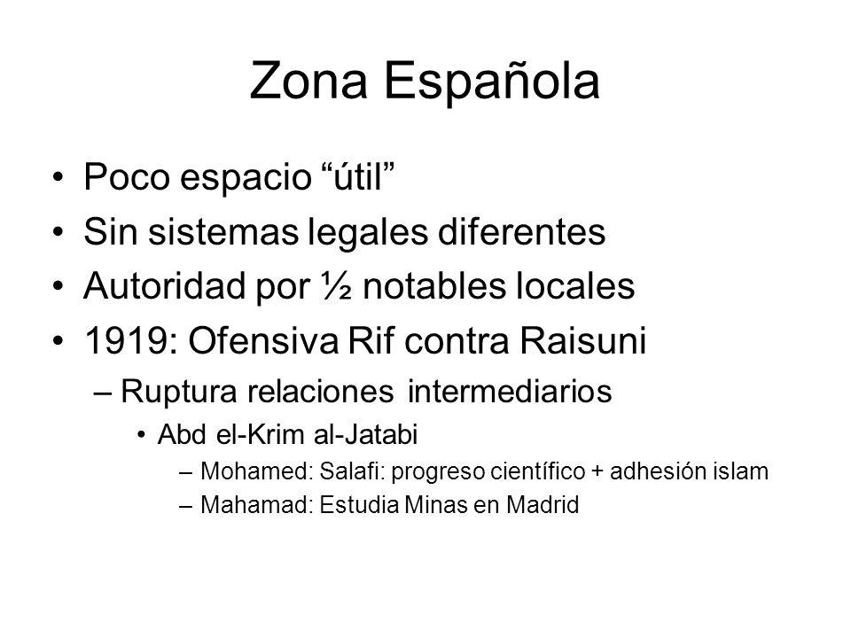 Zona Española Poco espacio útil Sin sistemas legales diferentes