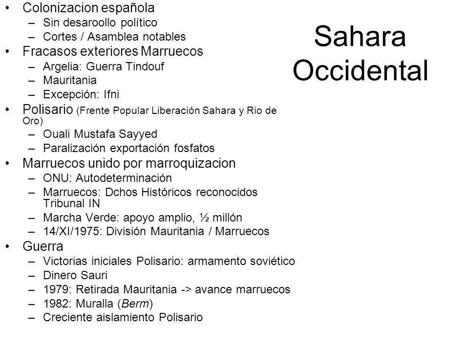 Sahara Occidental Colonizacion española Fracasos exteriores Marruecos