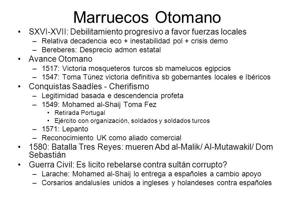 Marruecos Otomano SXVI-XVII: Debilitamiento progresivo a favor fuerzas locales. Relativa decadencia eco + inestabilidad pol + crisis demo.