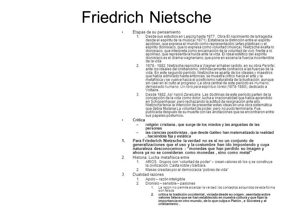 Friedrich Nietsche Etapas de su pensamiento Crítica