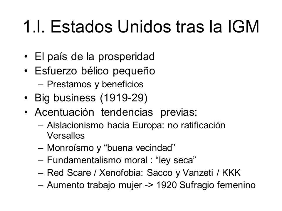 1.l. Estados Unidos tras la IGM