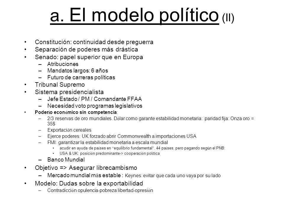 a. El modelo político (II)