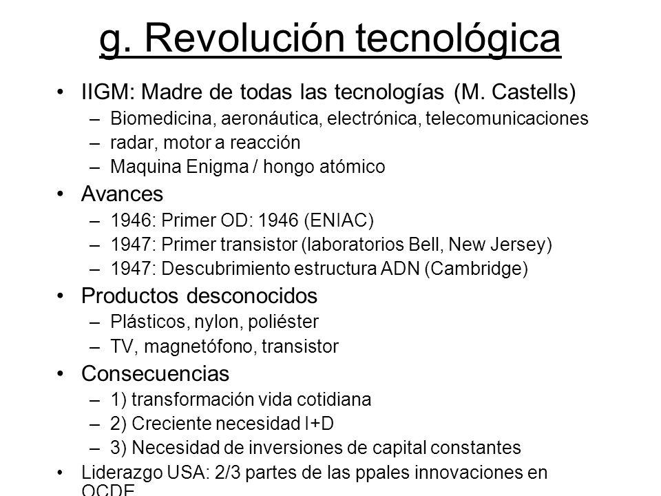 g. Revolución tecnológica