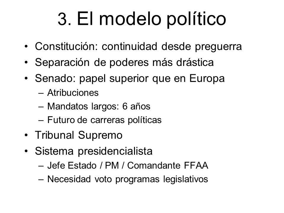 3. El modelo político Constitución: continuidad desde preguerra