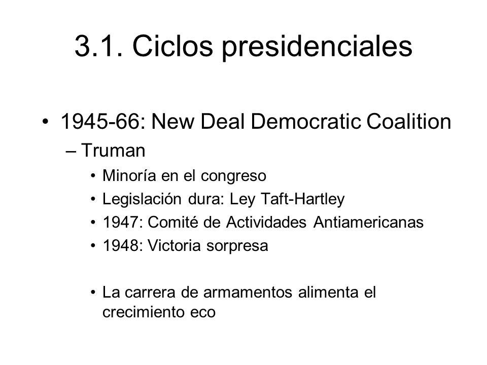 3.1. Ciclos presidenciales