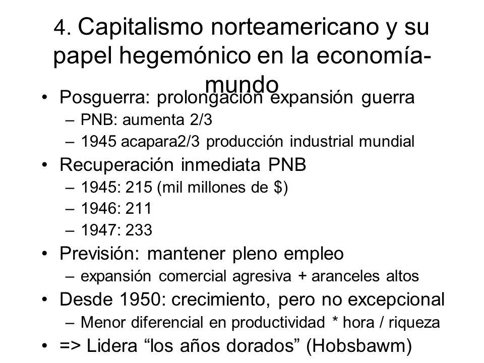 4. Capitalismo norteamericano y su papel hegemónico en la economía-mundo