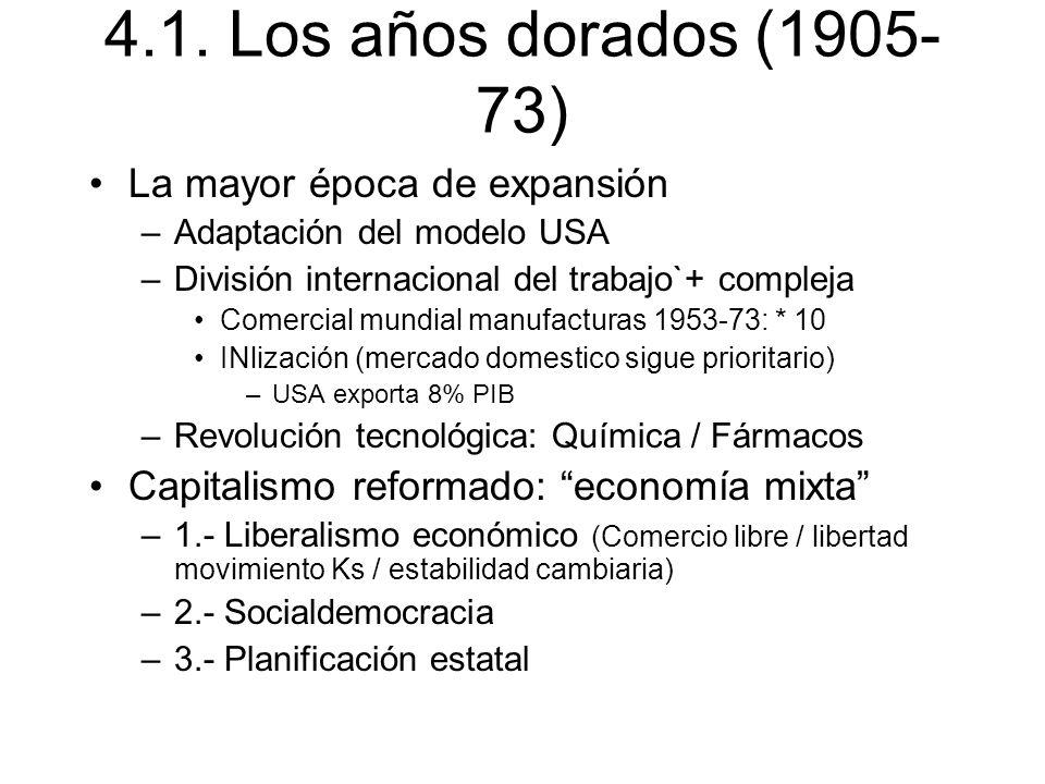 4.1. Los años dorados (1905-73) La mayor época de expansión