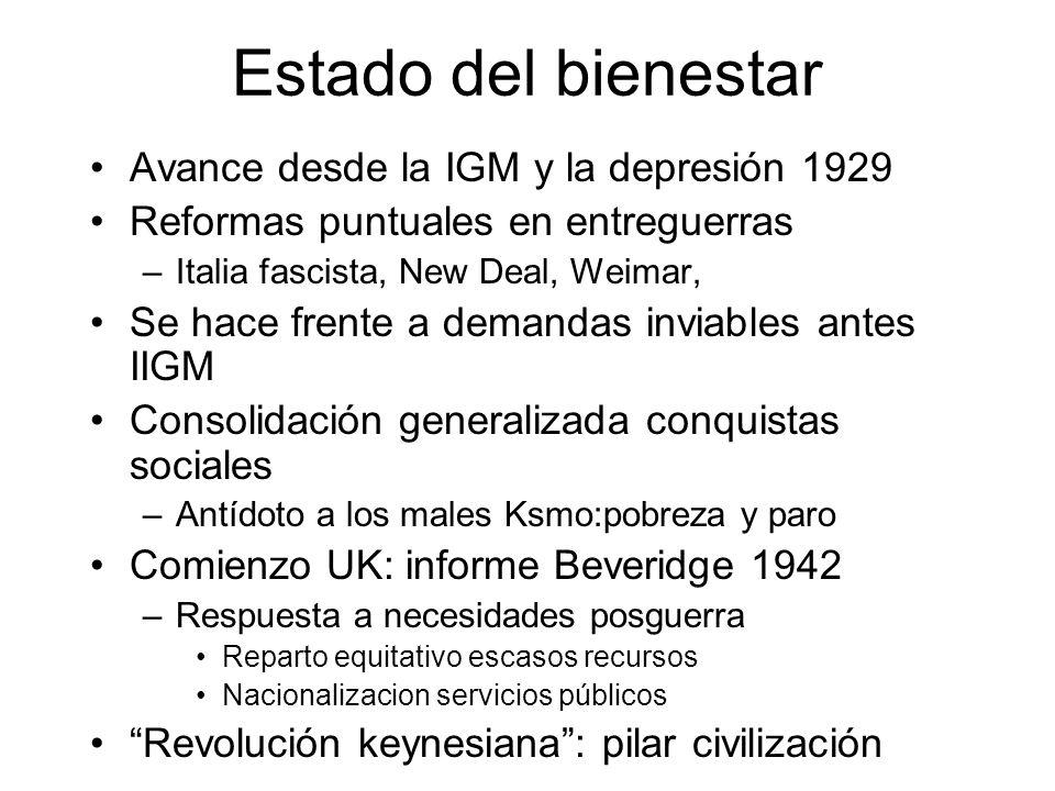 Estado del bienestar Avance desde la IGM y la depresión 1929