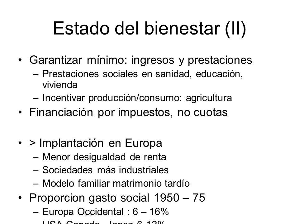 Estado del bienestar (II)