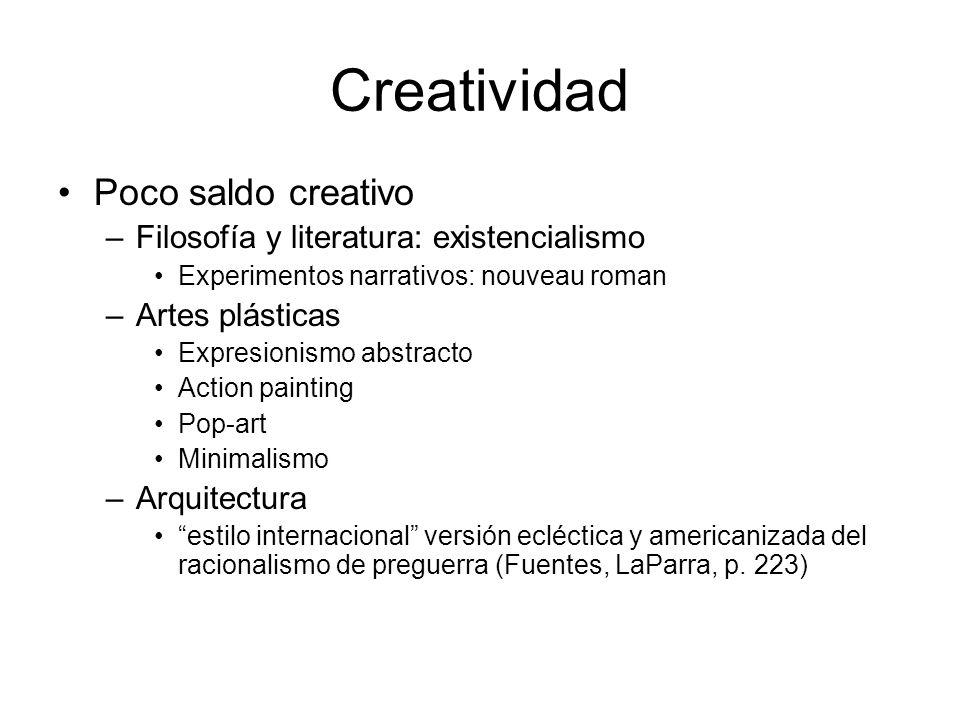 Creatividad Poco saldo creativo