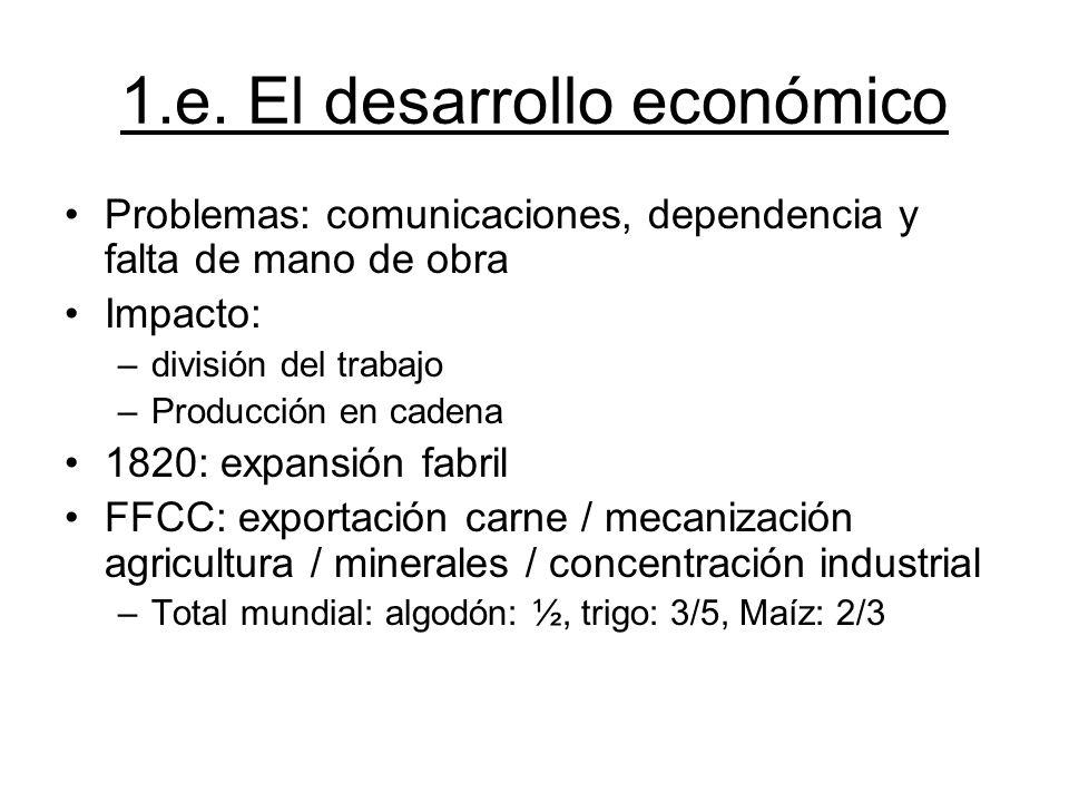 1.e. El desarrollo económico