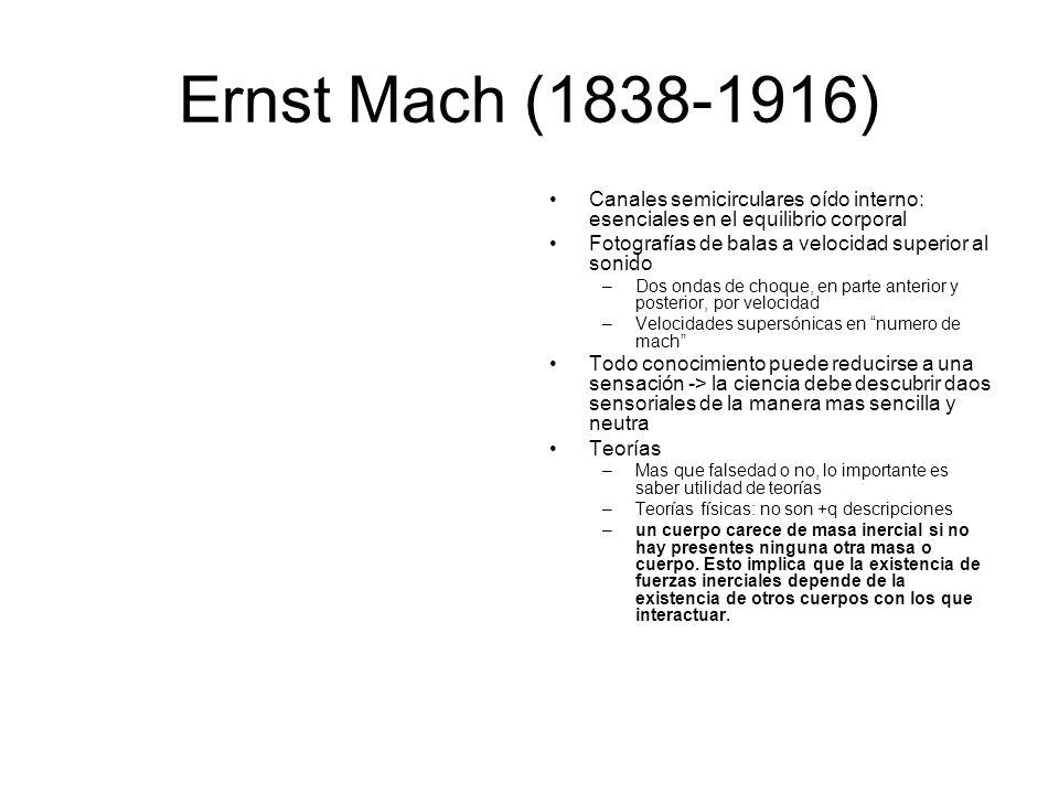 Ernst Mach (1838-1916) Canales semicirculares oído interno: esenciales en el equilibrio corporal.