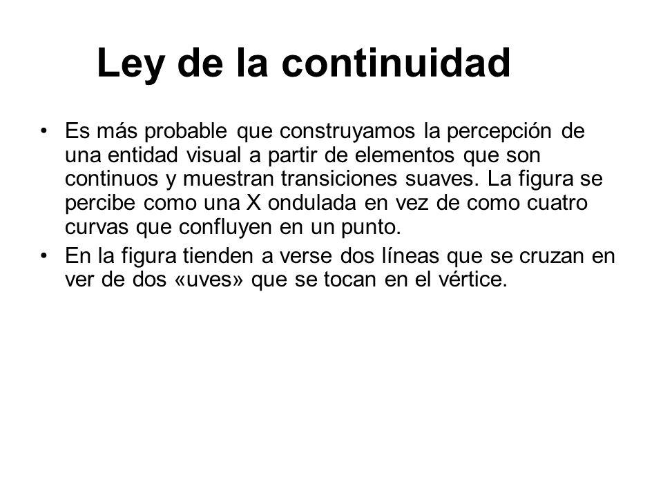 Ley de la continuidad