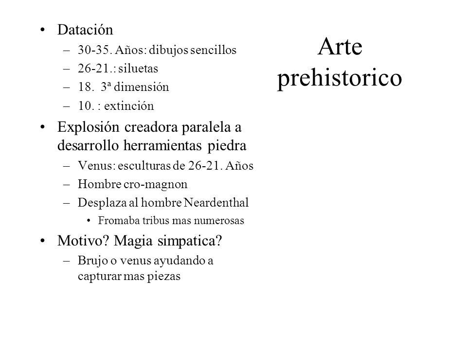 Arte prehistorico Datación