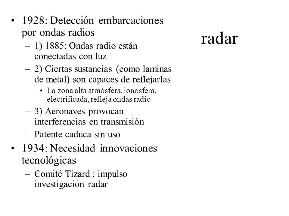 radar 1928: Detección embarcaciones por ondas radios