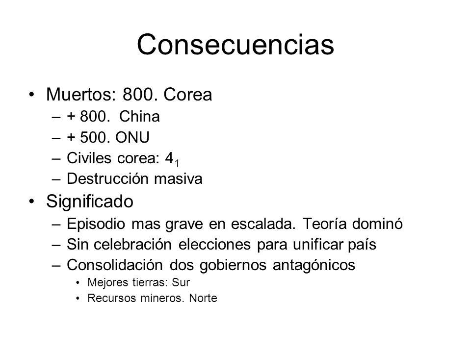 Consecuencias Muertos: 800. Corea Significado + 800. China + 500. ONU