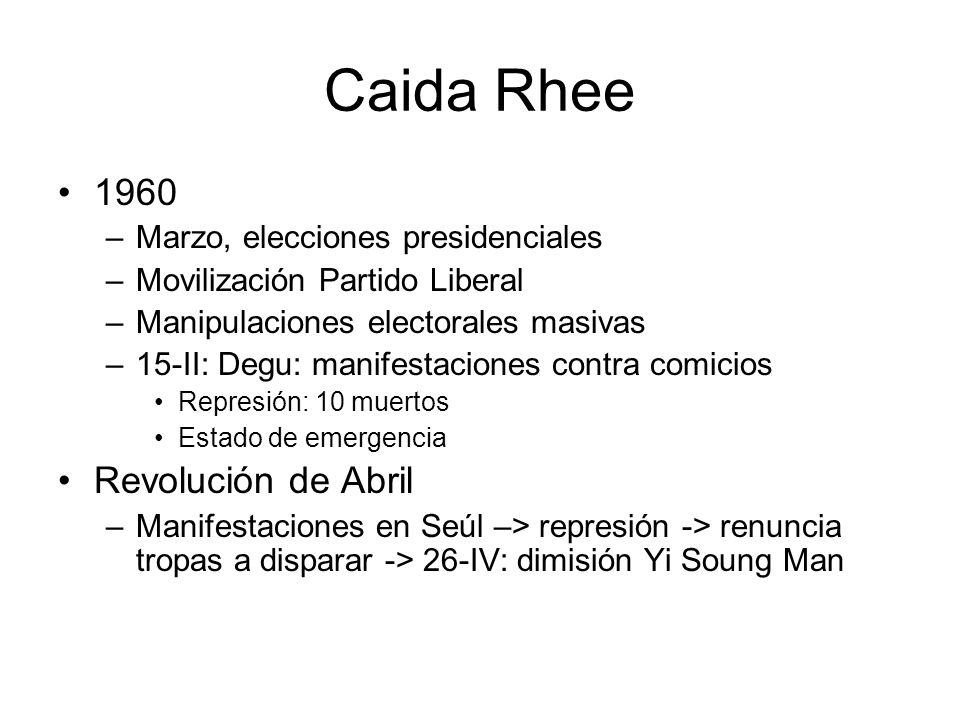 Caida Rhee 1960 Revolución de Abril Marzo, elecciones presidenciales