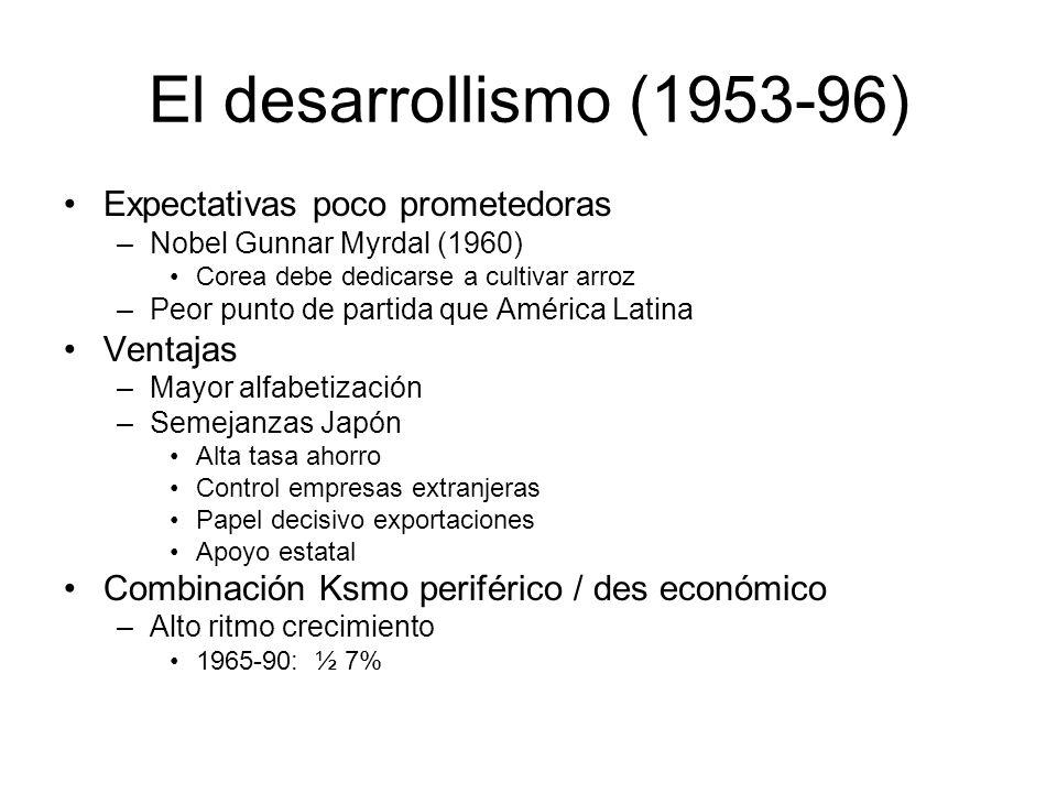 El desarrollismo (1953-96) Expectativas poco prometedoras Ventajas