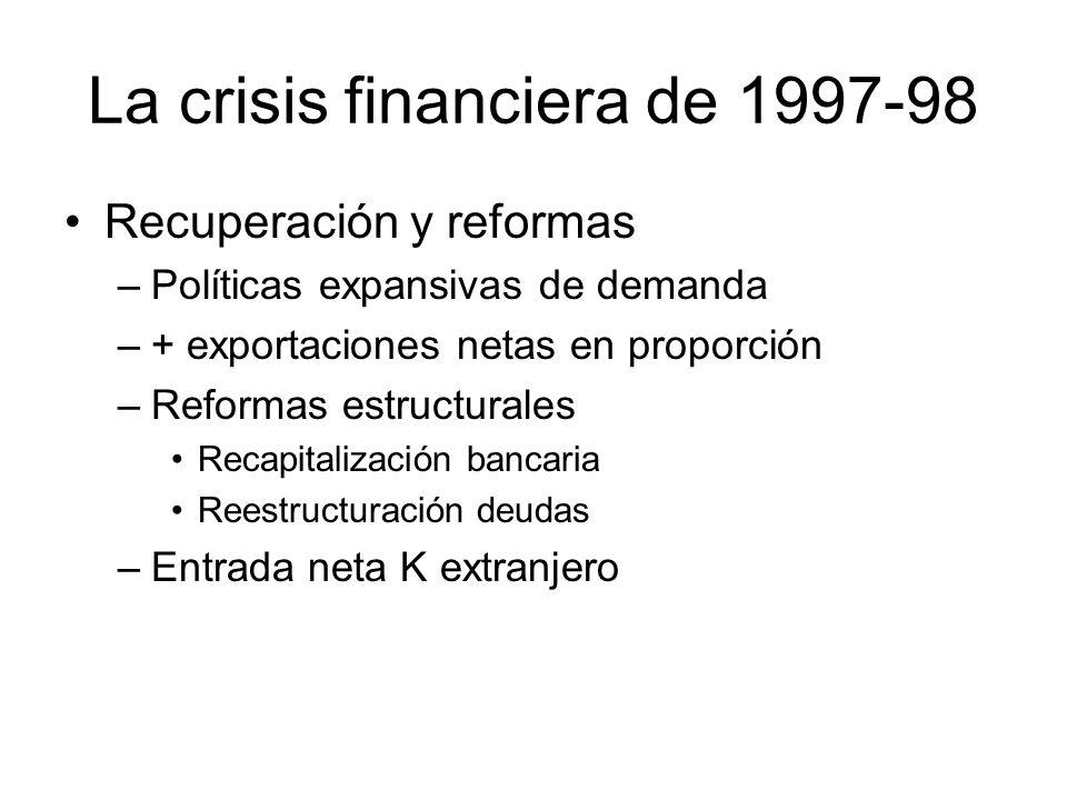 La crisis financiera de 1997-98