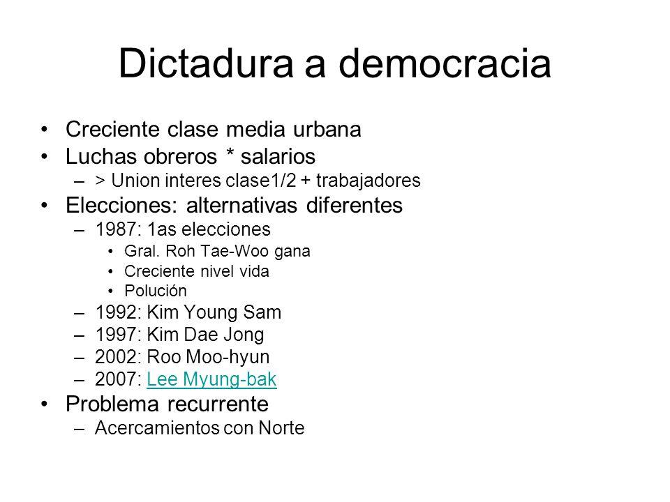 Dictadura a democracia
