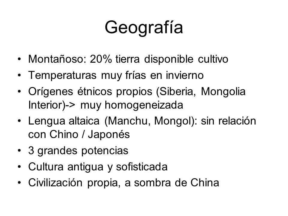 Geografía Montañoso: 20% tierra disponible cultivo