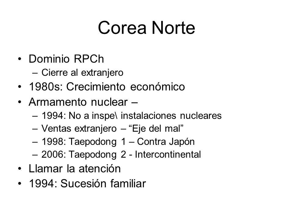 Corea Norte Dominio RPCh 1980s: Crecimiento económico