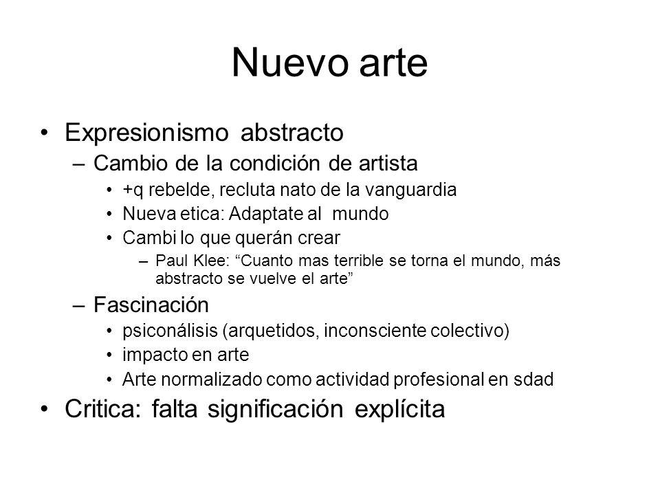 Nuevo arte Expresionismo abstracto