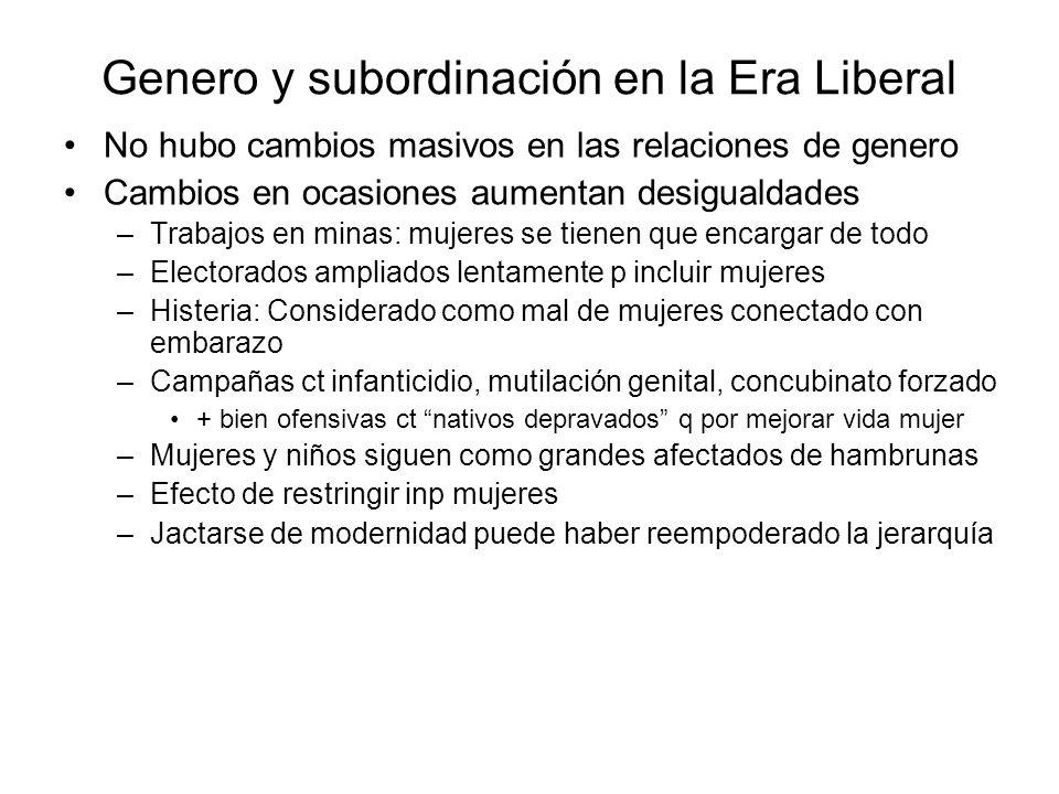 Genero y subordinación en la Era Liberal