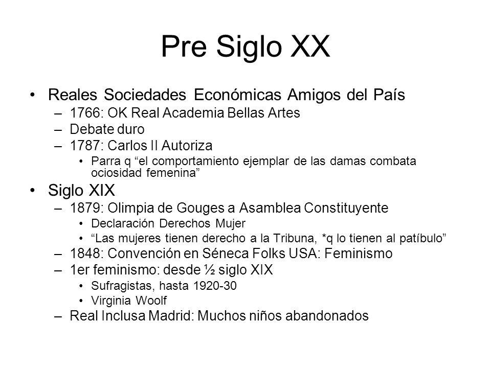 Pre Siglo XX Reales Sociedades Económicas Amigos del País Siglo XIX