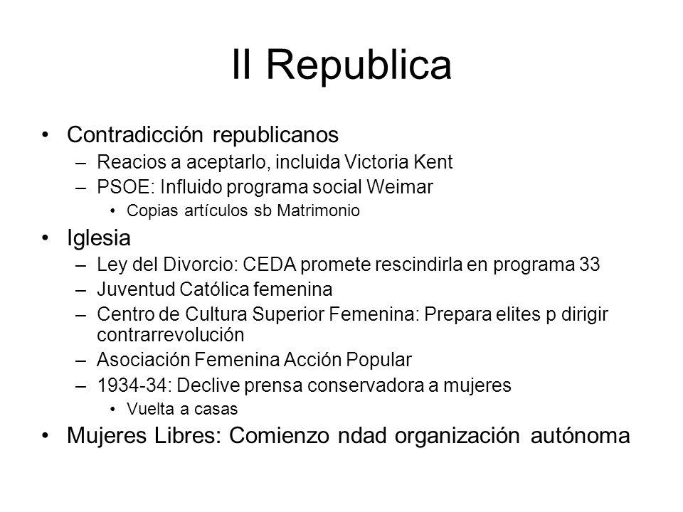 II Republica Contradicción republicanos Iglesia