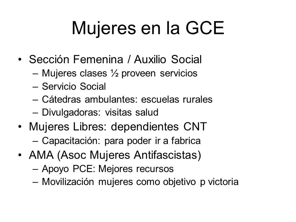 Mujeres en la GCE Sección Femenina / Auxilio Social