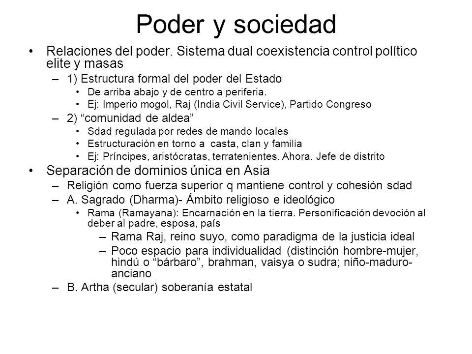 Poder y sociedad Relaciones del poder. Sistema dual coexistencia control político elite y masas. 1) Estructura formal del poder del Estado.