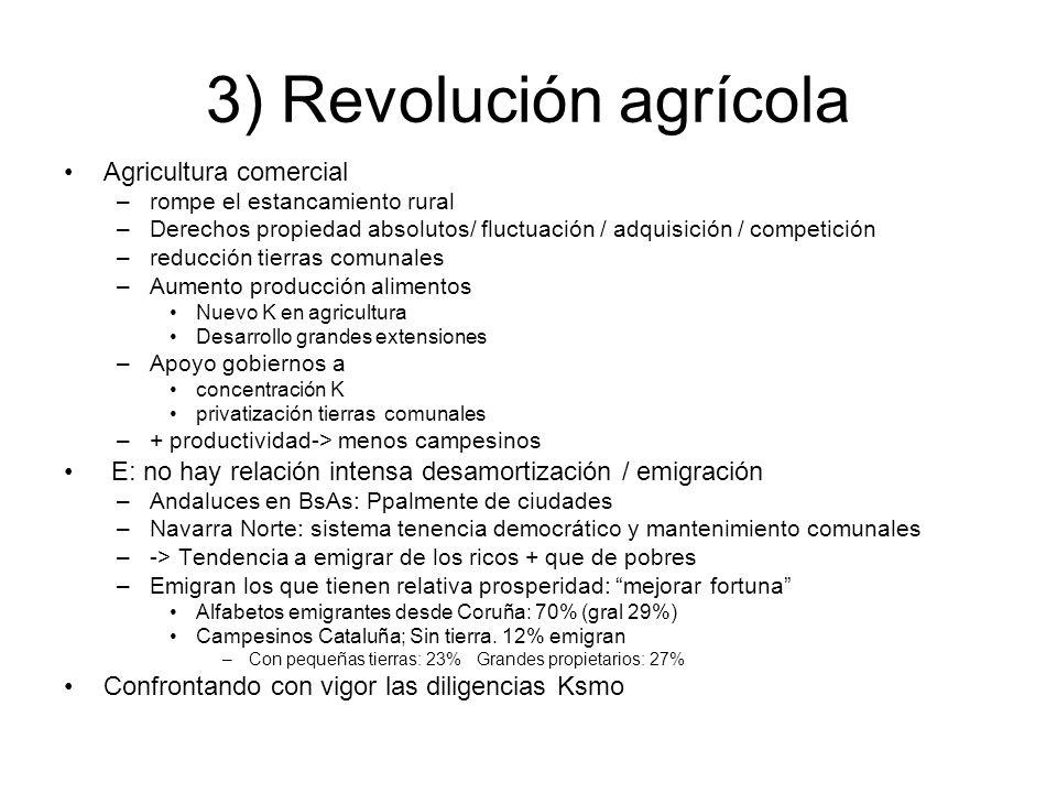 3) Revolución agrícola Agricultura comercial