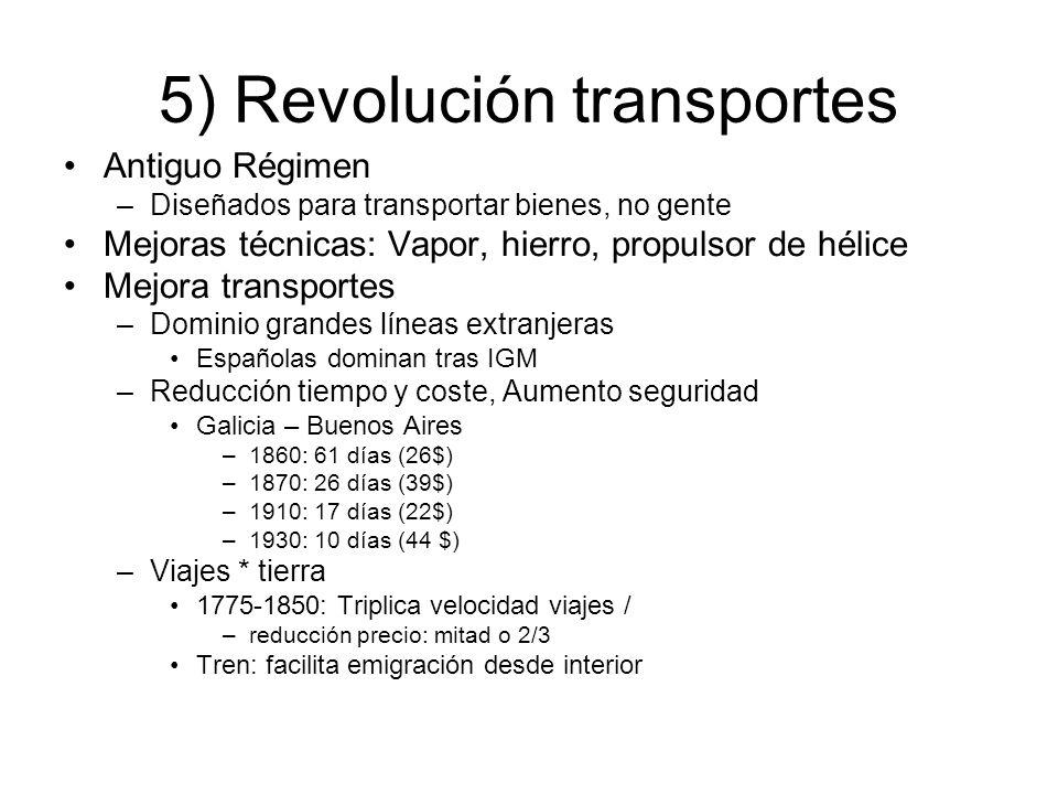 5) Revolución transportes